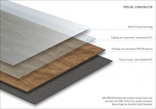 Vinyl Vloertegels Goedkoop : Vinyl vloer goedkoop vinyl licht eiken with vinyl vloer goedkoop